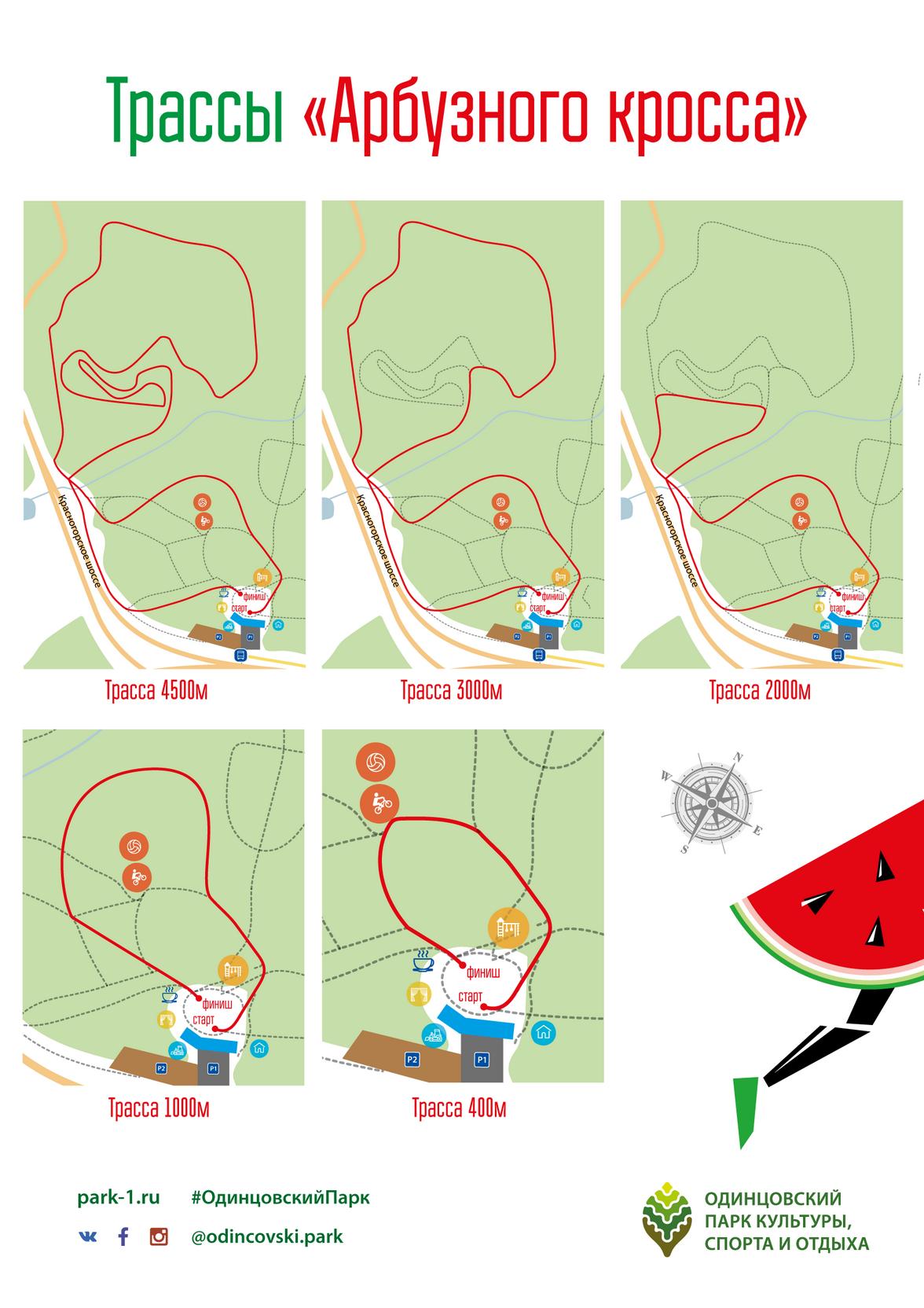 карты трасс арбузный кросс 2017 Одинцовский парк